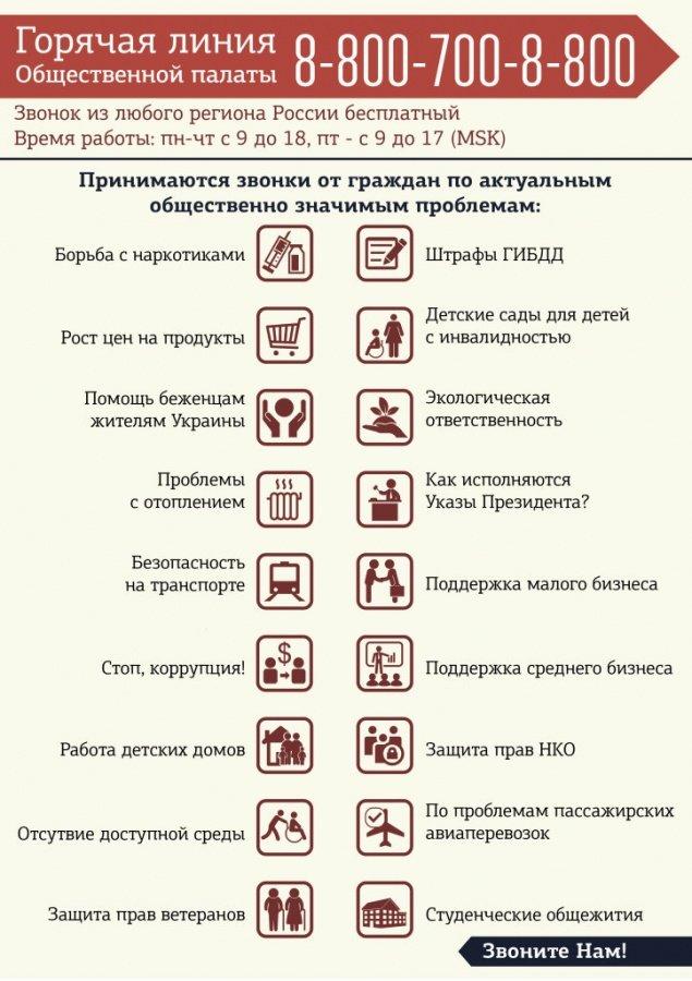 infograf_gorlin14102014