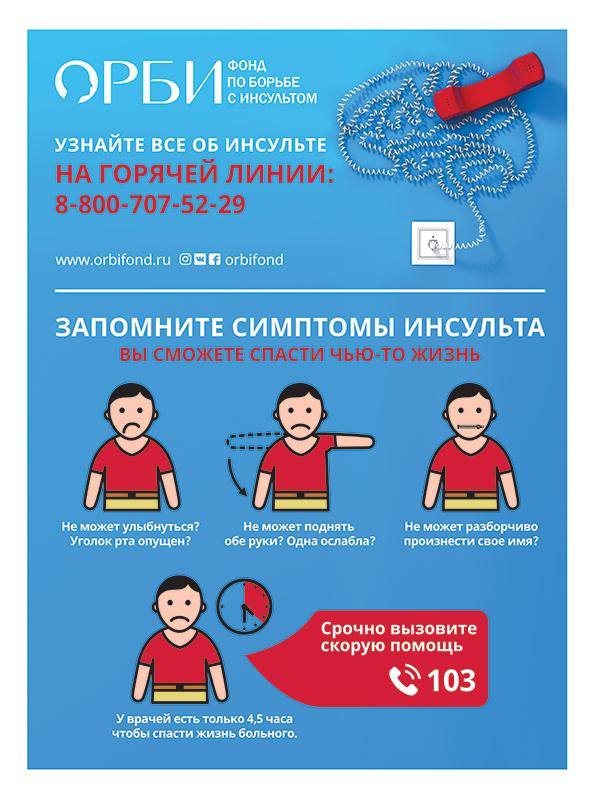 Мероприятия на всемирный день борьбы с инсультом